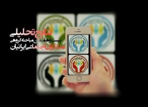 تحلیل بیست و هفتمین میزگرد مجازی مددکاری اجتماعی ایرانیان + جداول تحلیلی